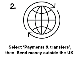Select 'Payments & transfers' and then 'International payments'.